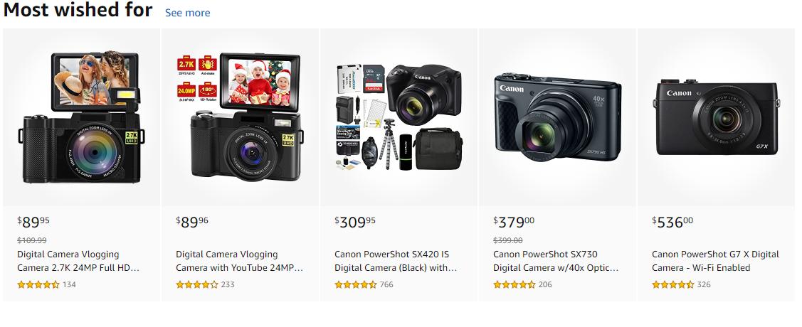 Amazon listing photography