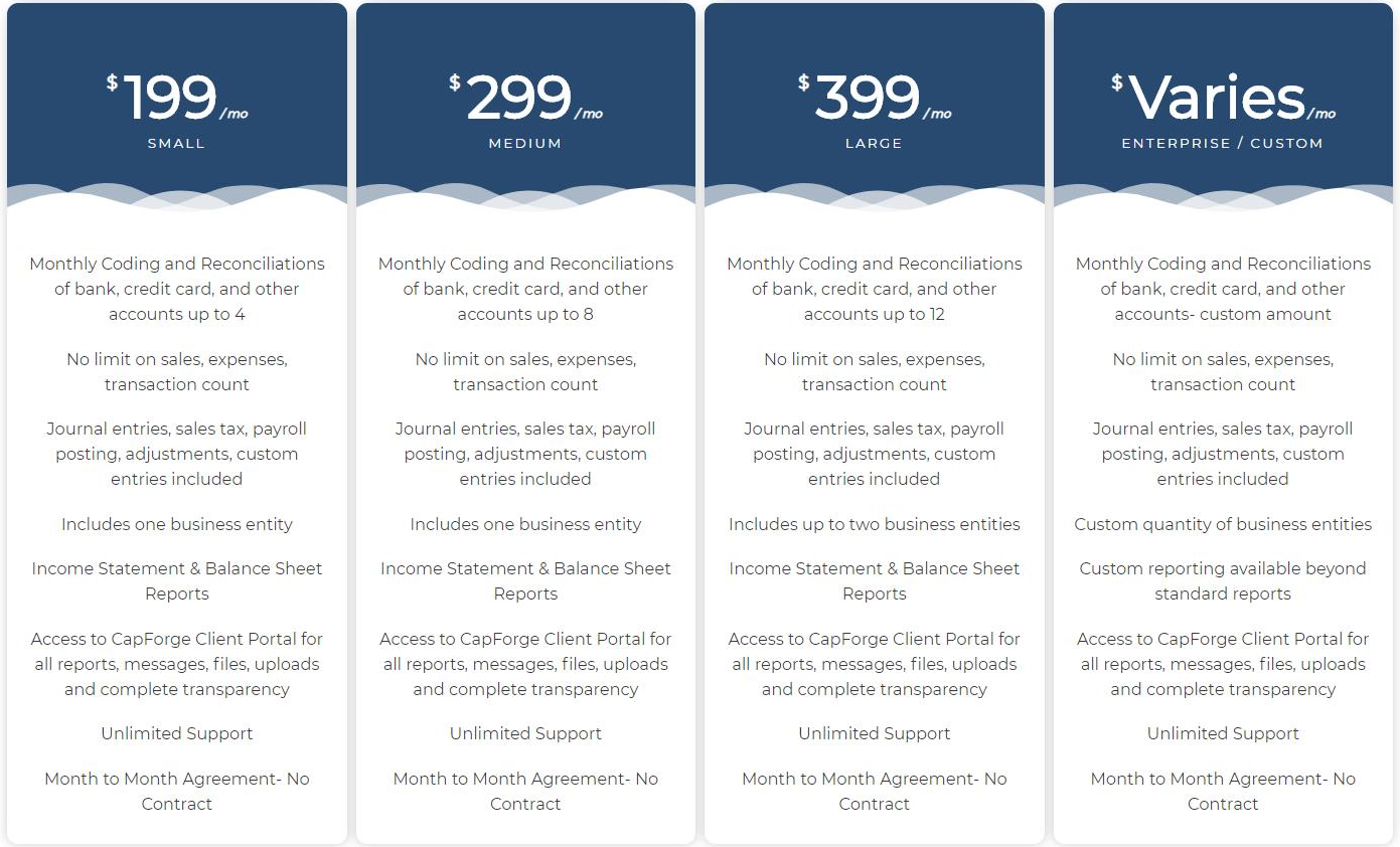 CapForge flat-rate pricing plans.